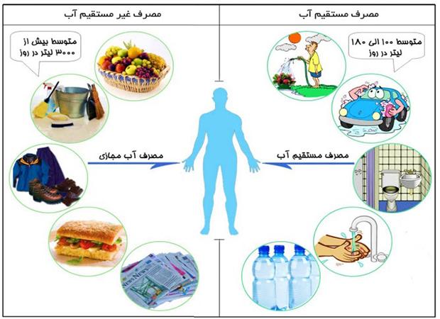 hamiab.ir-water